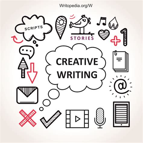 Getting Creative With Credit Advice by Academic Ghostwriter Cheap Custom Essays For You