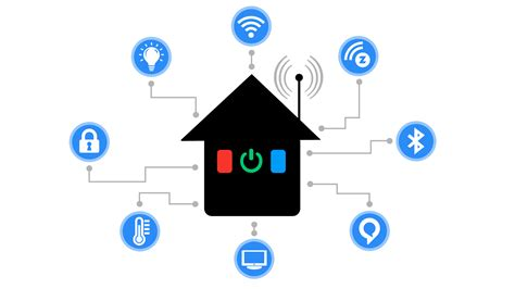 Smart Home Technology Trends Home Automation Trends Smarter Home Automation