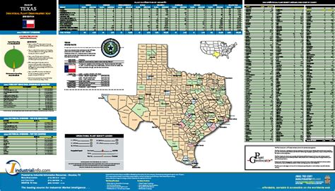 product map of texas industrialinfo products