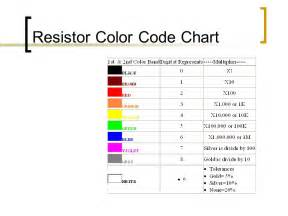 resistor color chart or how to read those resistors ppt