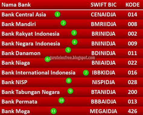bca ubud swift code kumpulan daftar swift code bic bank indonesia panduan
