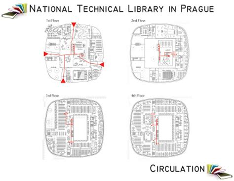 technical section of library roman d s theoretical design building analysis national
