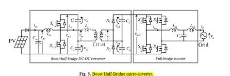 vignana shapes how can i boost bridge solar inverter dc dc block and dc ac