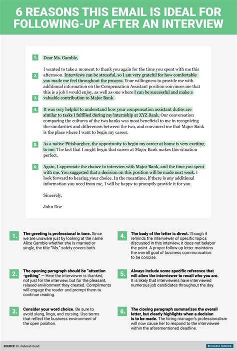 Donation Letter Closing Paragraph Infographic The Follow Up Email To Send After A Designtaxi
