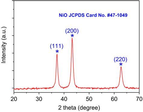 xrd pattern of nio xrd pattern of nio nanosheets