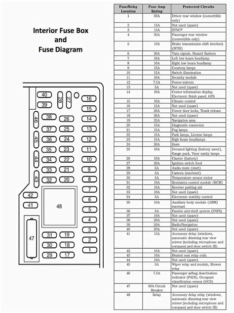ford mustang gt fuse box diagram fixthefecorg