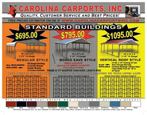 Carolina Carport Prices by Clear Fork Country