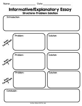 essay structure graphic organizer informative explanatory essay structure graphic organizers