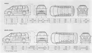 Renault Grand Espace Dimensions D 250 Vidas Sobre A Renault Grand Espace Iii