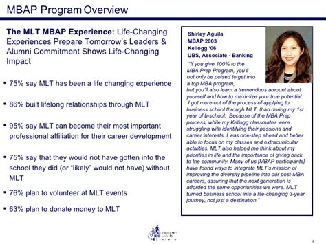 Mlt Pre Mba Internship by 2009 Mbap Overview