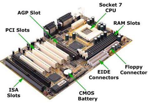 Ram Pada Cpu informasi lengkap komponen komponen pada motherboard just ie