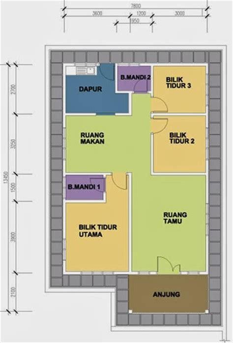 jenis layout design industri binaan malaysia syarat dan jenis pelan rumah