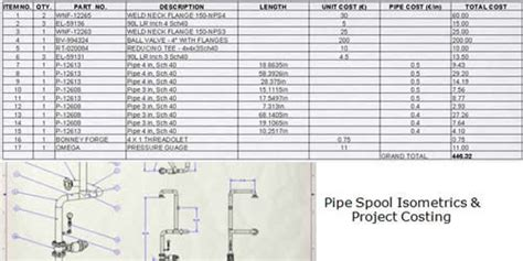 Create A Custom Excel Bom Solidworks Solidworks Costing Template