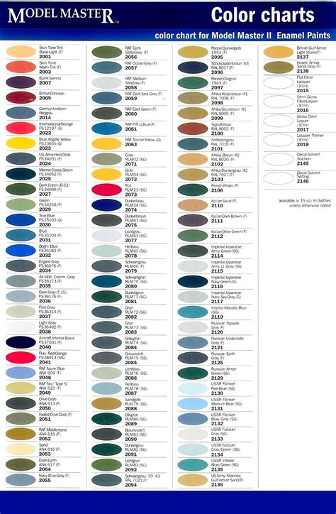 italeri revell color chart tamiya paint conversion chart chart g c co ratelco