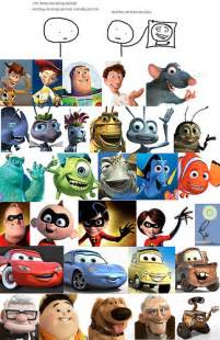 Pixars The Quot Dreamworks Face Quot In Pixar Films Pixar Actually Uses