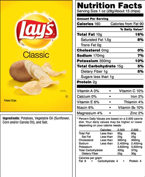 hot chips nutritional information just enough craig hike 15 trans fat