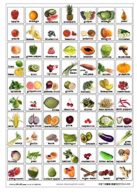 E M O R Y 62415 como s 227 o os nomes das verduras e frutas em ingl 234 s aprenda esse poster dicasdeingl 234 s