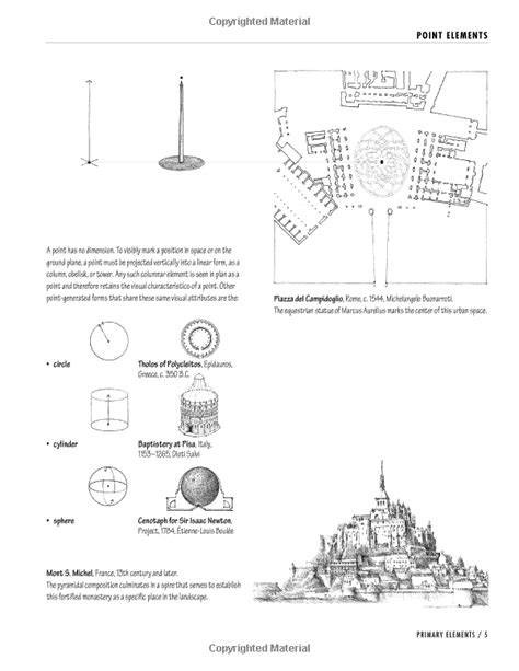 design form and space architecture form space and order francis d k ching