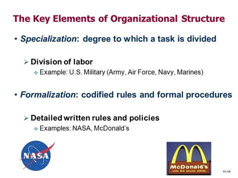 organizational design key elements organizational design structure culture and control