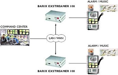 format audio g 711 barix exstreamer100 2 ch network audio decoder mp3 g 711