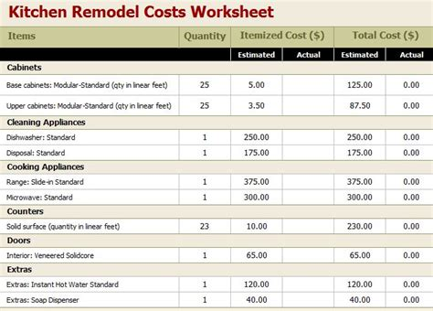 renovation estimate template kitchen remodel cost calculator
