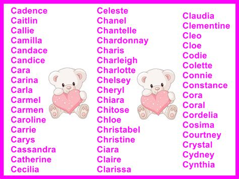 c names names starting with c where they come from and what they baby names