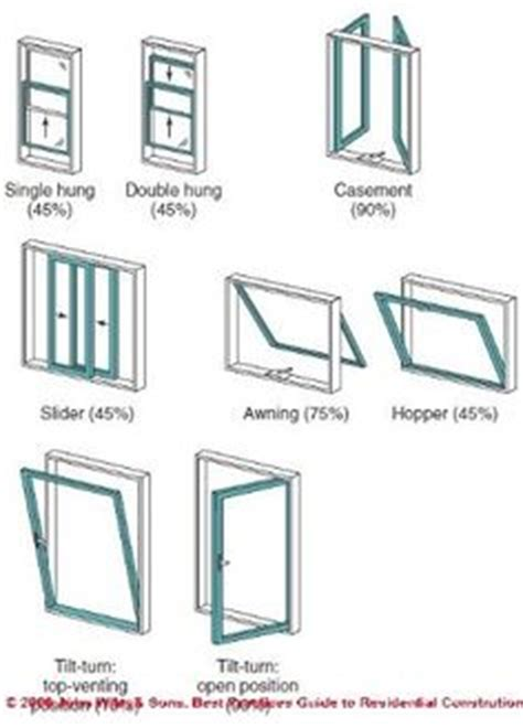 house windows types types of dormers we want to replace the gabled dormer