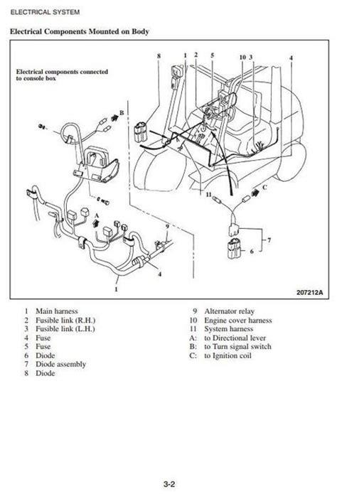 Mitsubishi Forklift Fd150a 6d16 Diesel Engine Service Manual free mitsubishi diesel forklift truck fd80 f32b 00011 09999 fd90 f32b 50001 59999 workshop