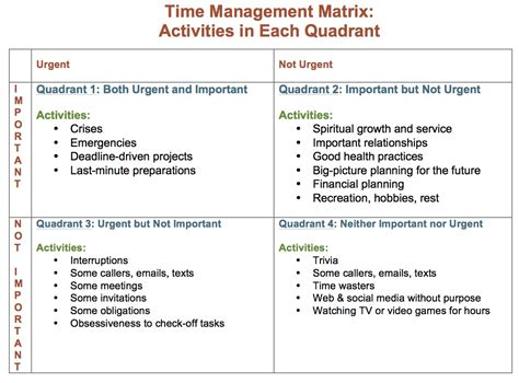 time management makeover r j scherba