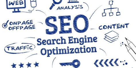 What Is Search What Is Search Engine Optimization Indian Network