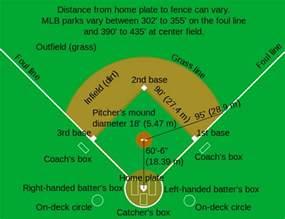 Backyard Wiffle Ball League Baseball Field Dimensions