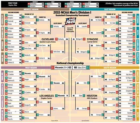 Duke Calendar 2015 Search Results For Duke Basketball Schedule 2014