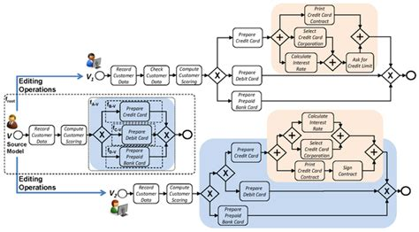 uni fg lettere change management thesis topics evaluating health km