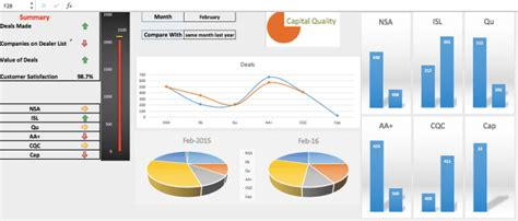 Create Excel Graphs Pivot Tables Or Charts By Capitalquality Advanced Excel Charts And Graphs Templates