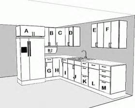 cabinet layout small kitchen cabinet layout ideas pictures afreakatheart