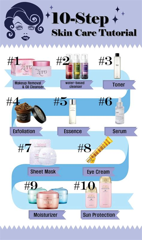 7 Steps For A Faster Makeup Routine by The Tutorial The 10 Step Korean Skincare Routine The