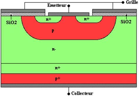 transistor igbt avantages transistor igbt sh 233 montages et composants 233 lectroniques