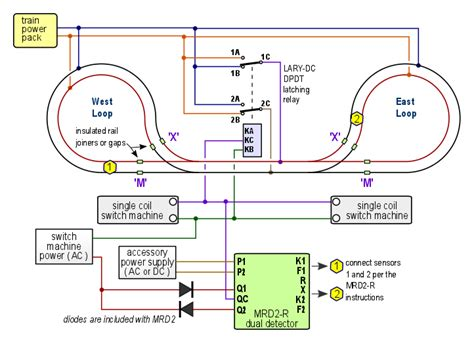 dcc turnout wiring dcc get free image about wiring diagram
