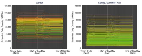energy pattern recognition data shows two companies stand alone in their new england