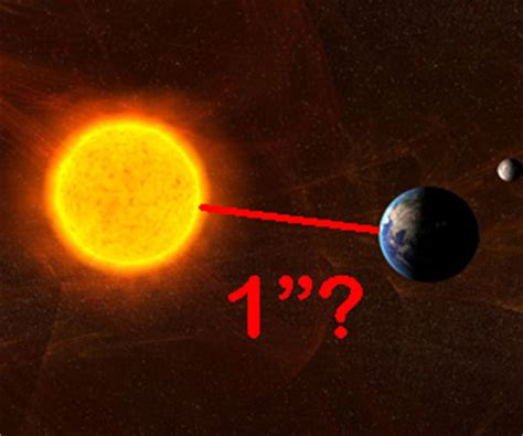 Light From Sun To Earth by Bafact Math Give Him An Inch And He Ll Take A Light Year