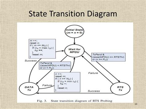 transition diagram transition state diagram 28 images tips on ftp