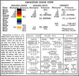 capacitor color code resistor and capacitor color code charts march 1955