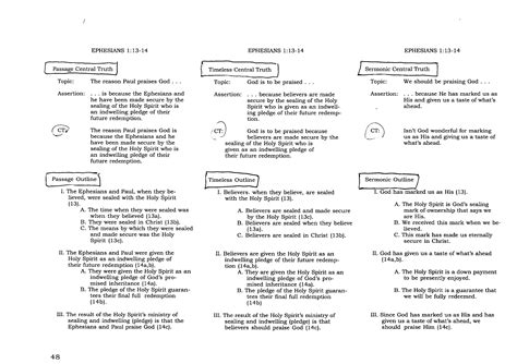 free sermon outline template image gallery sermon outlines