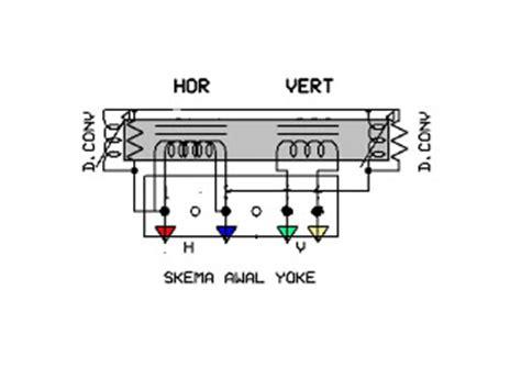 Philips Hair Dryer Repair Manual samsung sm tv diagram samsung free engine image for user