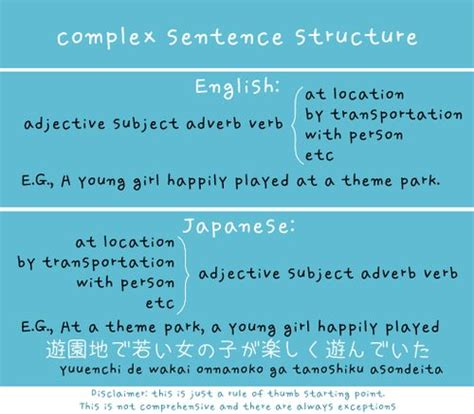 japanese pattern sentences image gallery japanese sentence structure