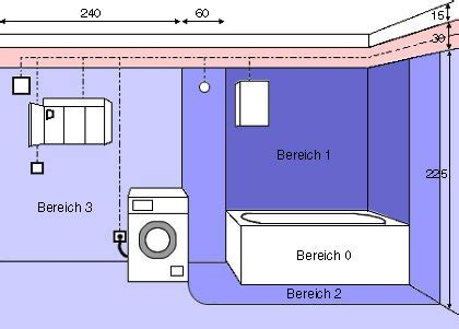 badezimmer bereich 0 steckdose im bad haustechnikdialog