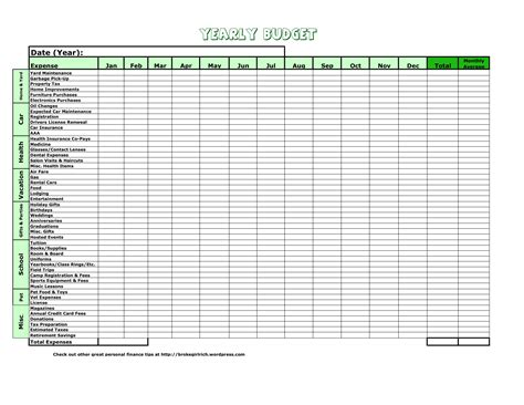 annual household budget template worksheets yearly budget worksheet opossumsoft