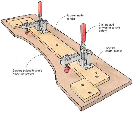 pattern routing jig finewoodworking