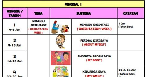 laman informasi prasekolah pengajaran bertema laman informasi prasekolah tema tahunan prasekolah 2012