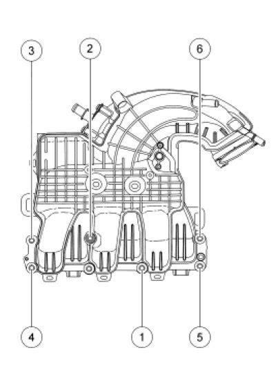 cylinder layout    ford flex     engine